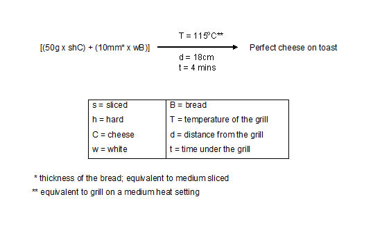 perfect grilled cheese formula