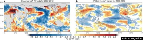 pacific ocean temperature