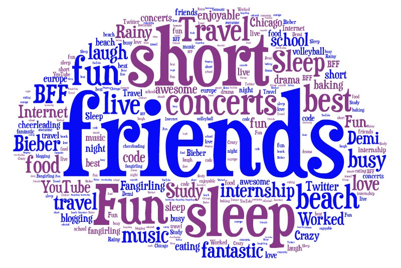 essay about my family and friends Category: friendship essay title: good friends my account good friends length: 522 words and rather good friends considering their rather checkered past.