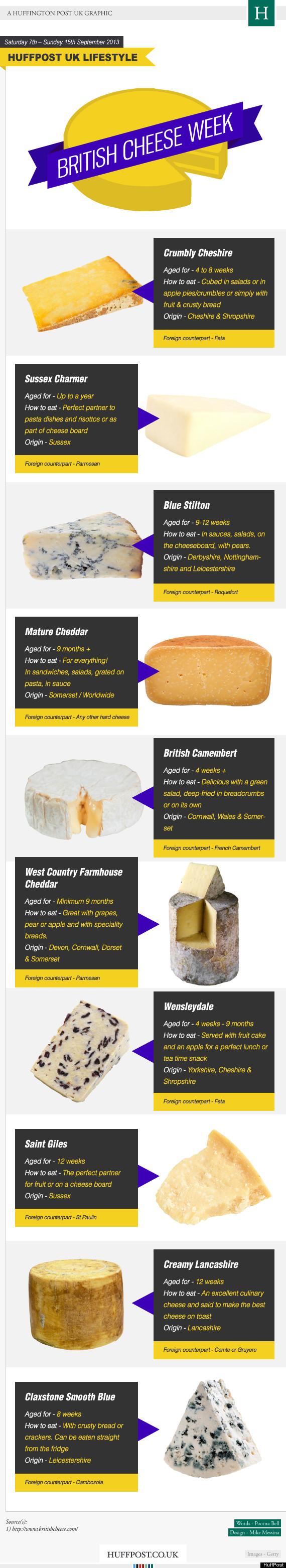 british cheese week