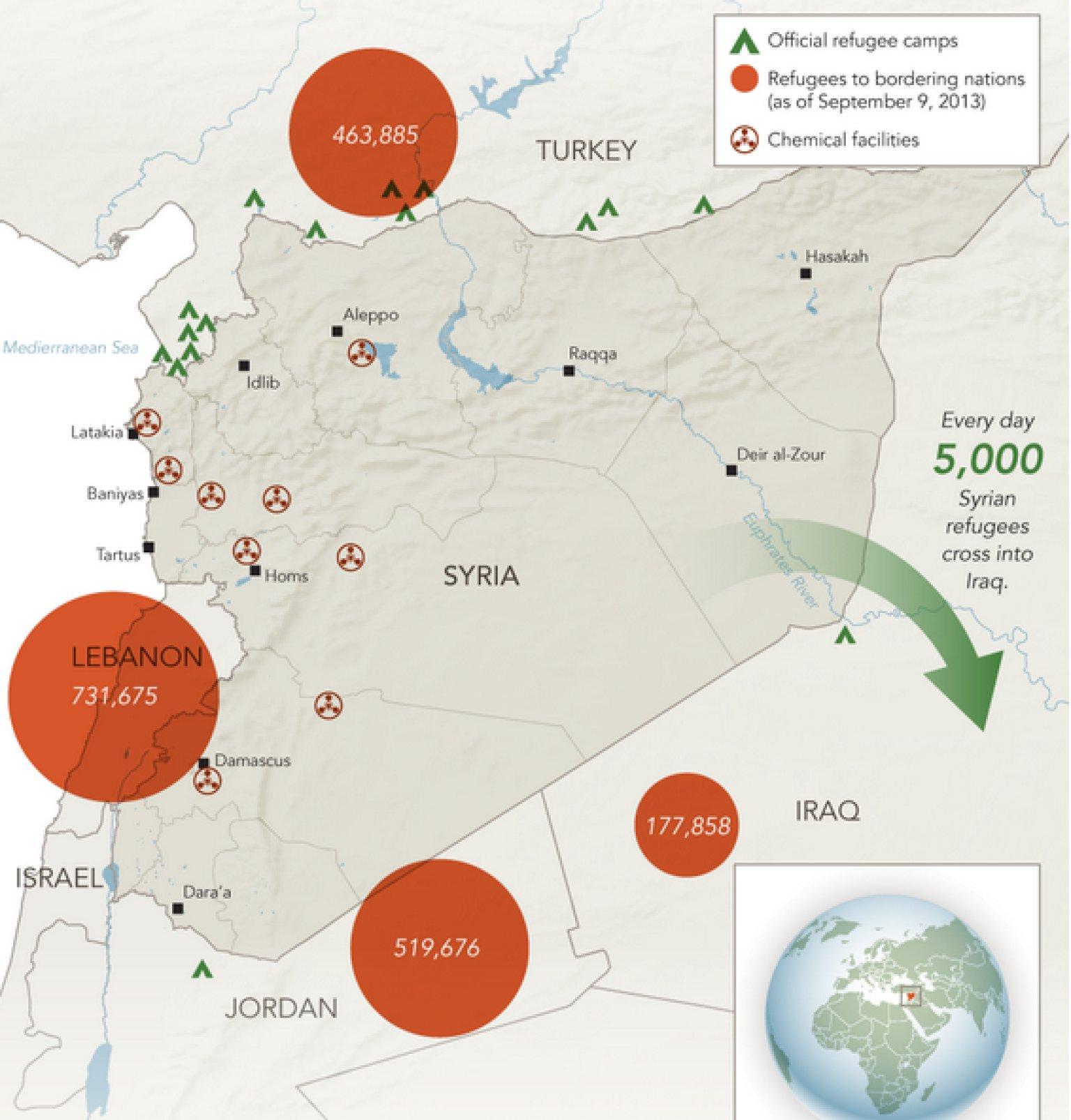 syria infographic  figures you need to know about the ongoing crisis