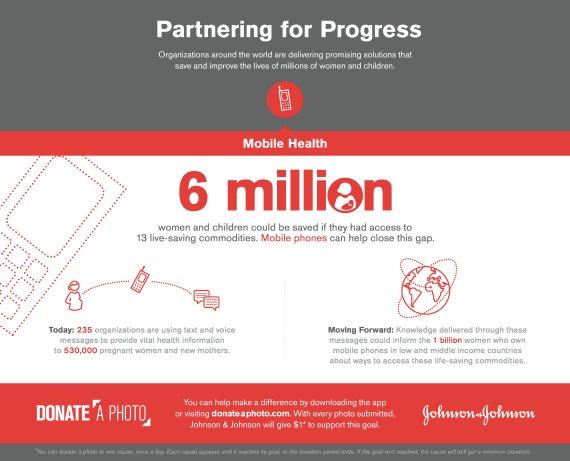 jnj infographic