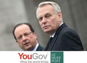 Hollande Ayrault Yougov