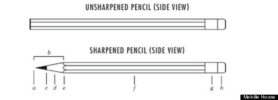 no 2 pencil 1
