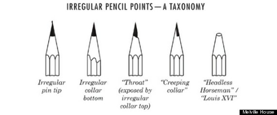 the anatomy of a no 2 pencil images huffpost