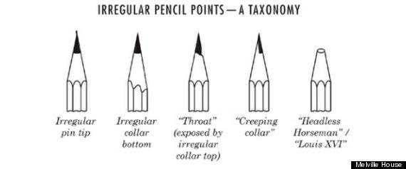 no 2 pencil 3