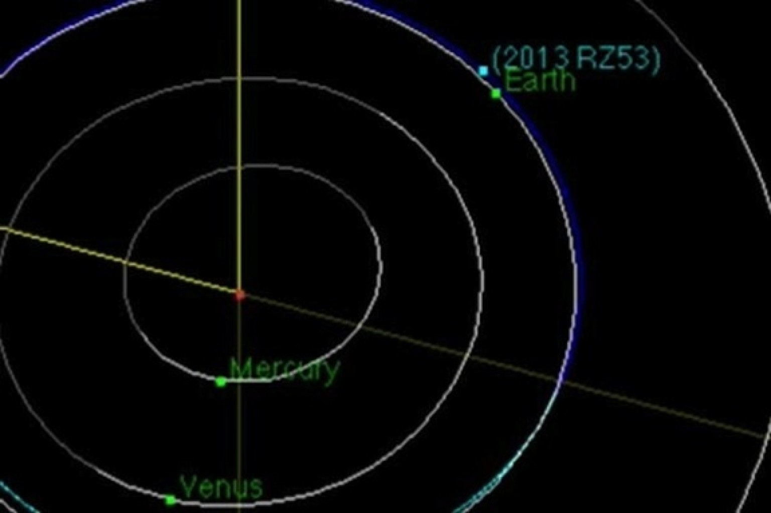 Asteroid 2013 RZ53 To Pass Between Earth & Moon This Week ...
