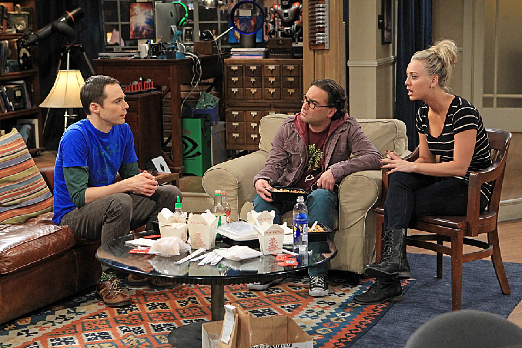 Big Bang Theory Salary