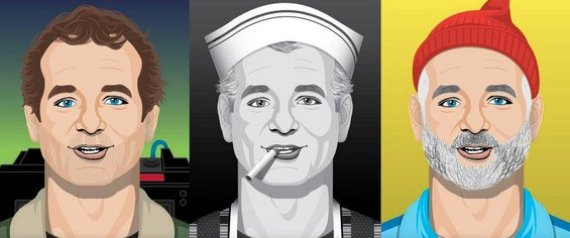 bill murray infographic