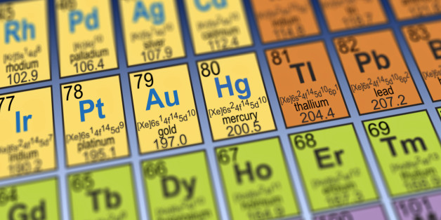 Periodic table huffpost science urtaz Images