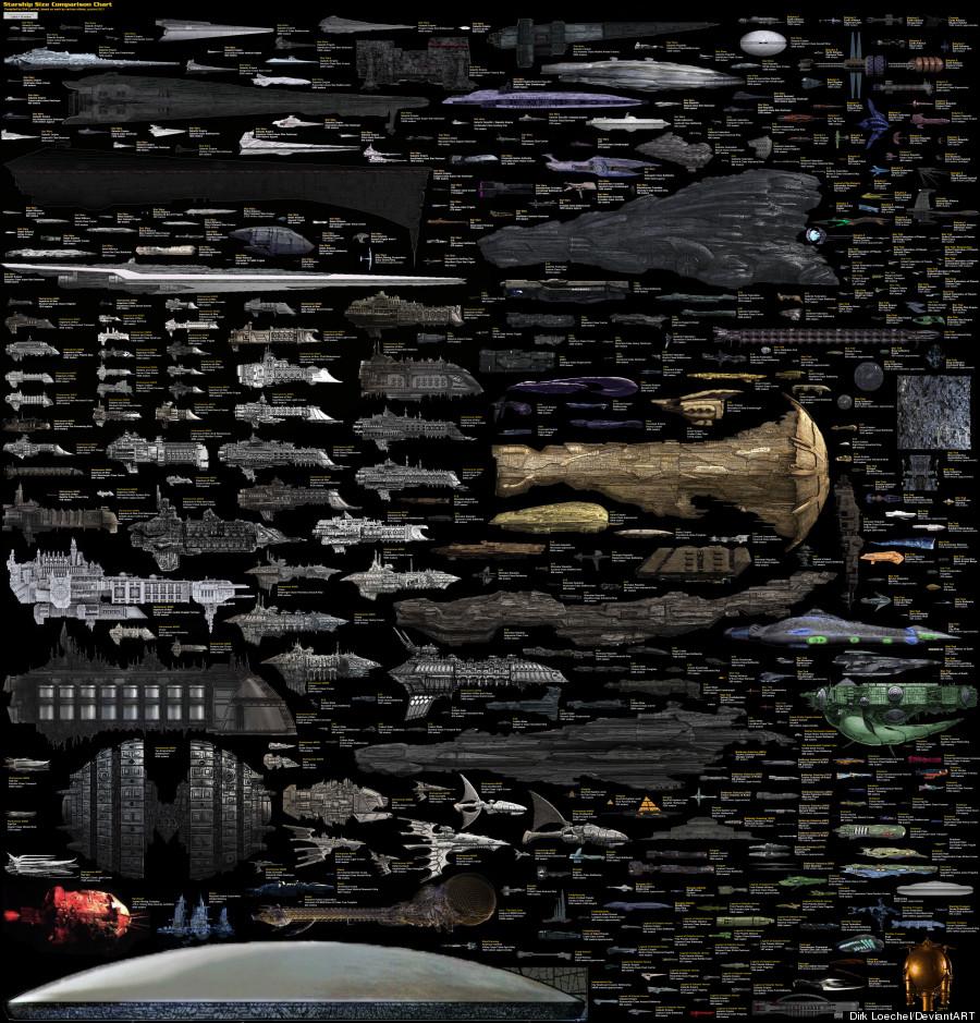 spaceship chart