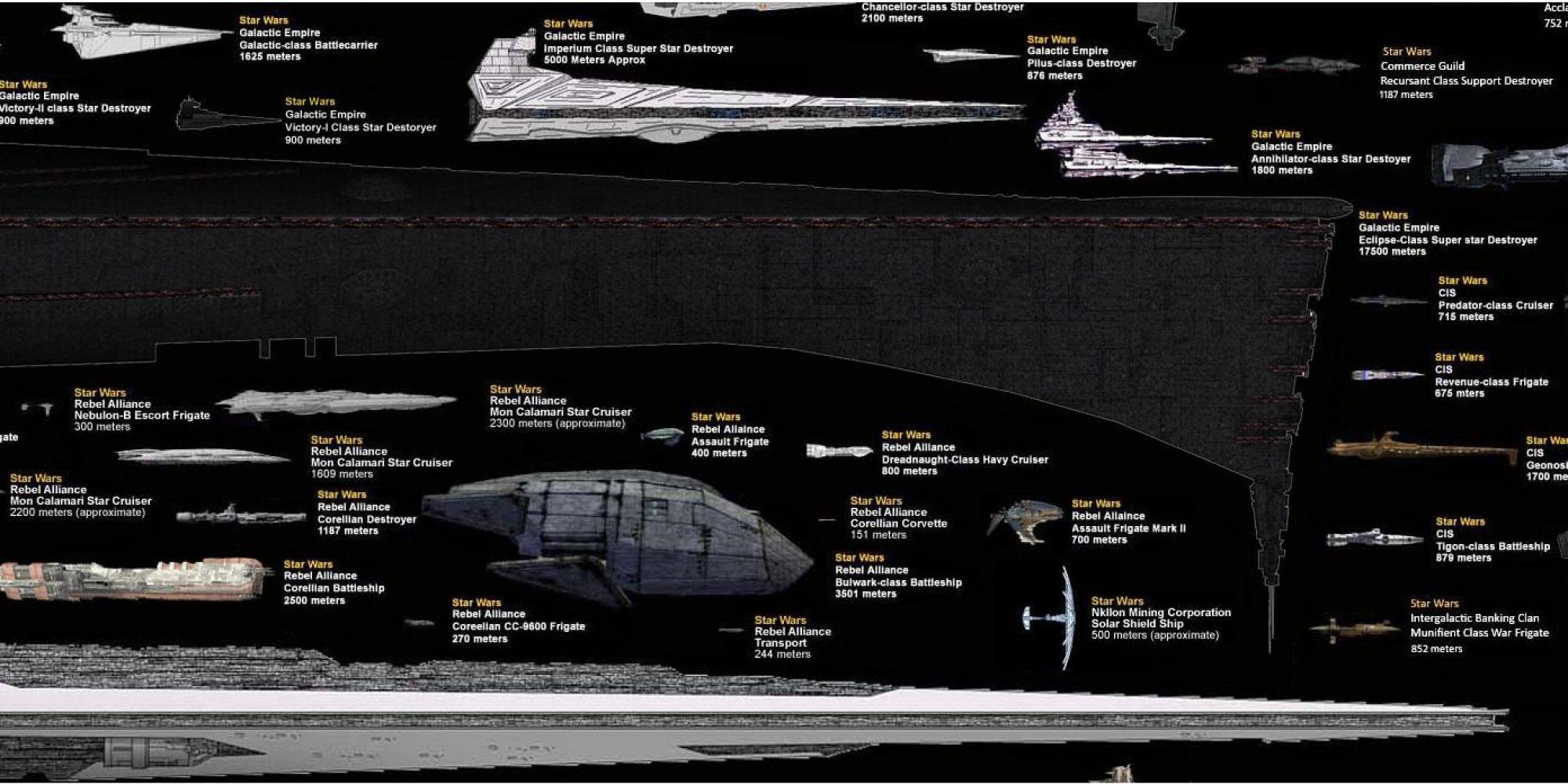 photo vaisseau spatial une gigantesque image regroupant les vaisseaux des principales s ries de sf. Black Bedroom Furniture Sets. Home Design Ideas