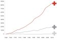Why U.S. Health Care Is Obscenely Expensive, In 12 Charts