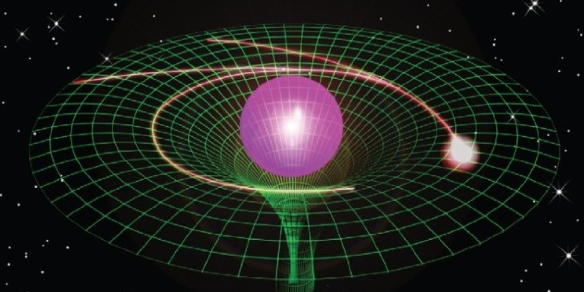 Space time curvature simulated on microchip for first time for Time and space fabric