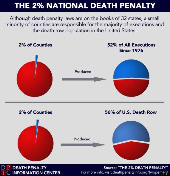 death punishment lawsuit tests usa