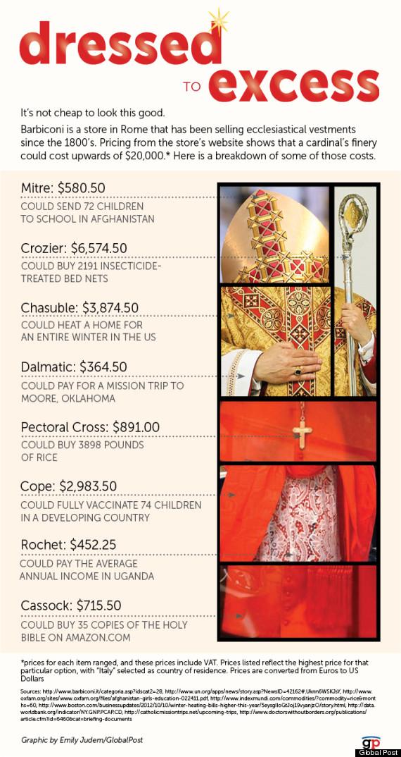 cardinal raymond burke clothes