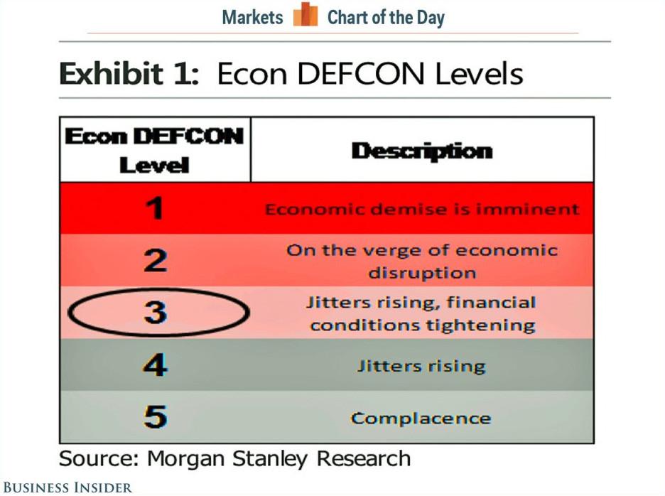 defcon 3