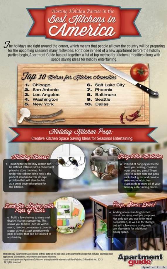 best kitchens