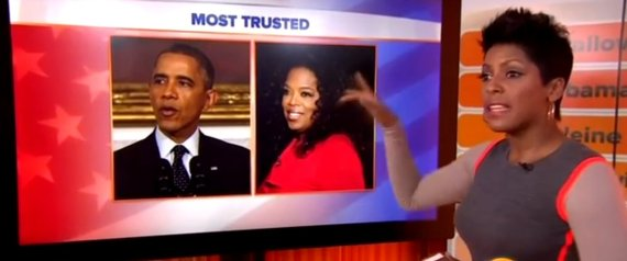 MOST TRUSTED OPRAH