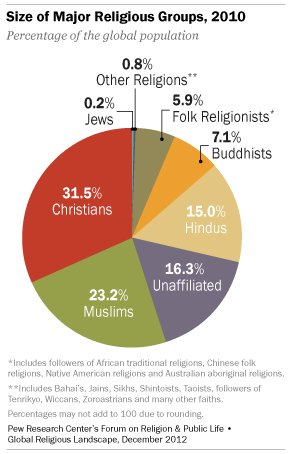 hinduistische Religion in China