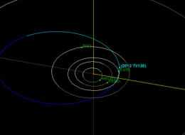 asteroid 2013 TV135 hit earth