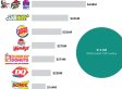 You're Paying A Ton To Subsidize Fast Food's Poverty Wages