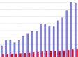 This 1 Chart Makes Gordon Gekko Look Like An Average Joe