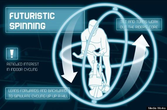 future of gym