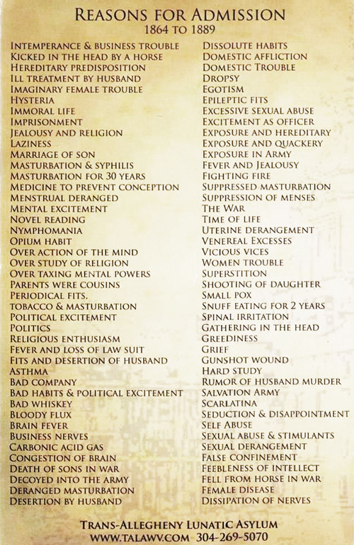 Image result for reasons for admission to insane asylum 1864 to 1889