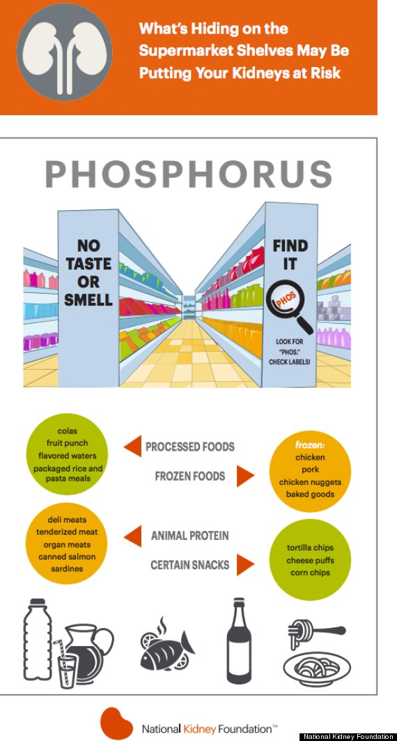 Foods High In Phosphorus For Dogs