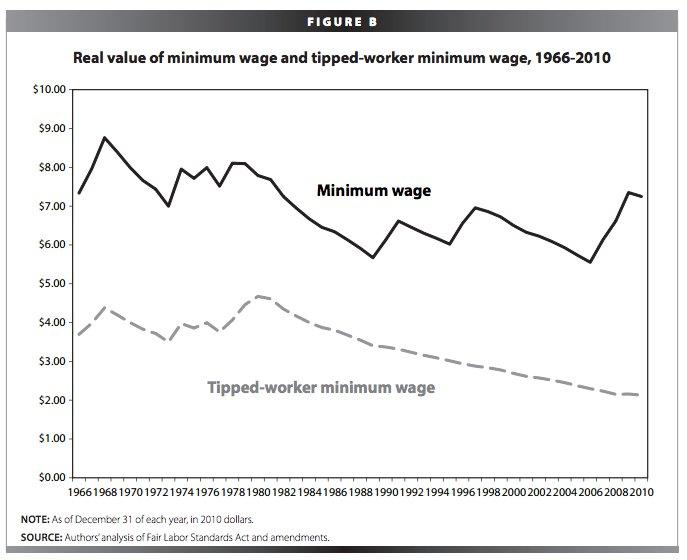 comparison inflation