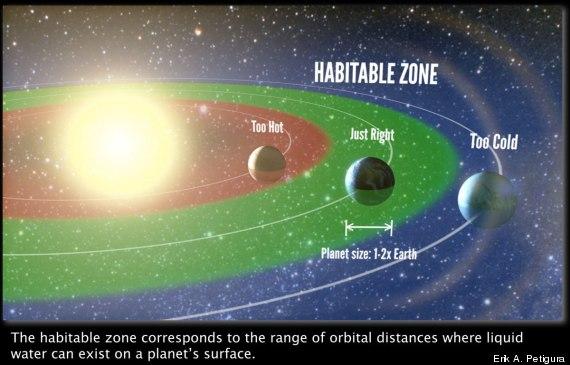 kepler habitable planets