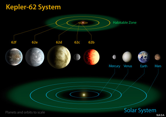 Milky Way Teeming With Billions Of Earth-Size Planets | HuffPost