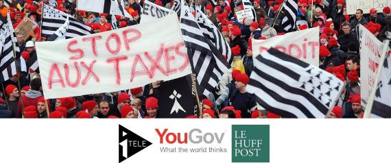YOUGOV FISCAL