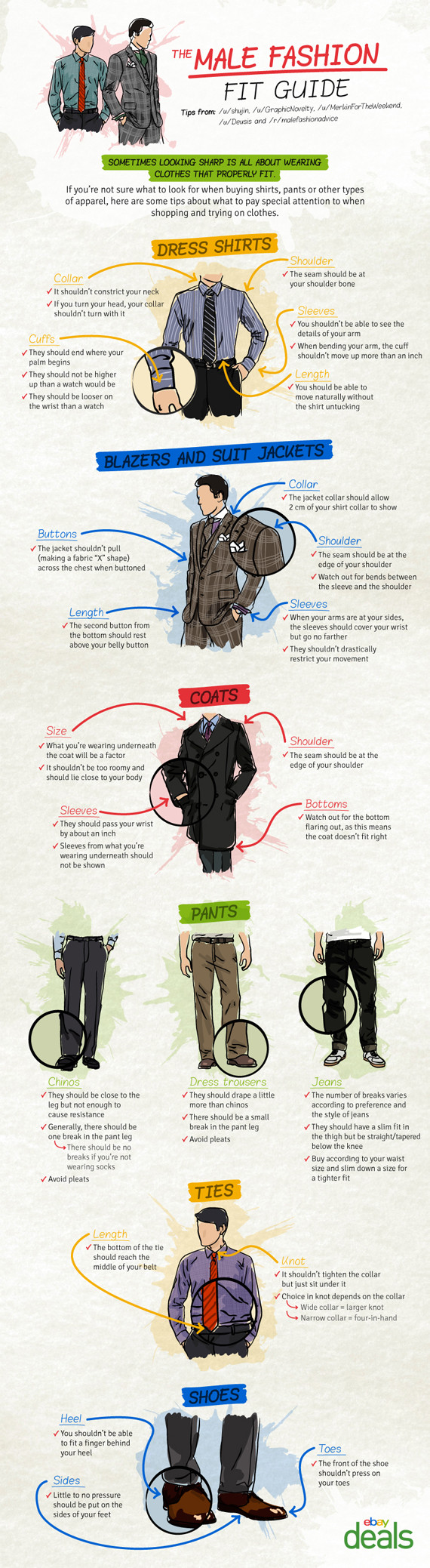 Here Is The Only Guide Men Need To Get Dressed Infographic Huffpost