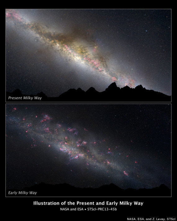 milky way evolution