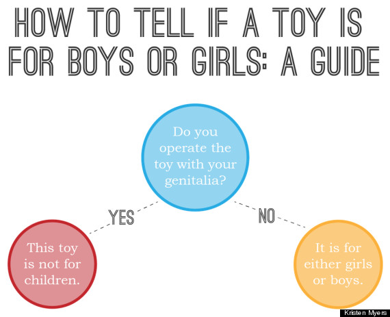 boys girls toys
