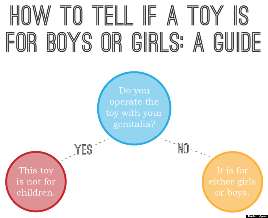 difference between boy toys and girl toys