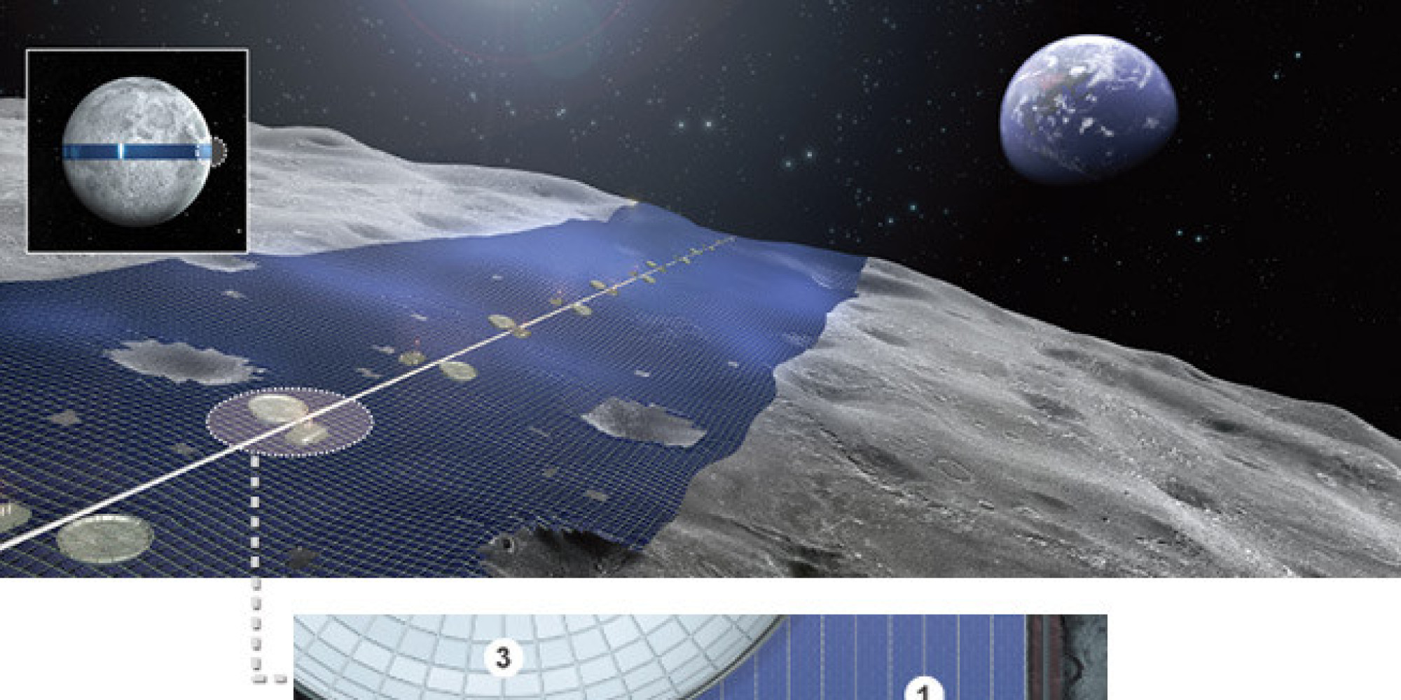 Luna Ring Japan S New Lunar Solar Panels Could Turn The