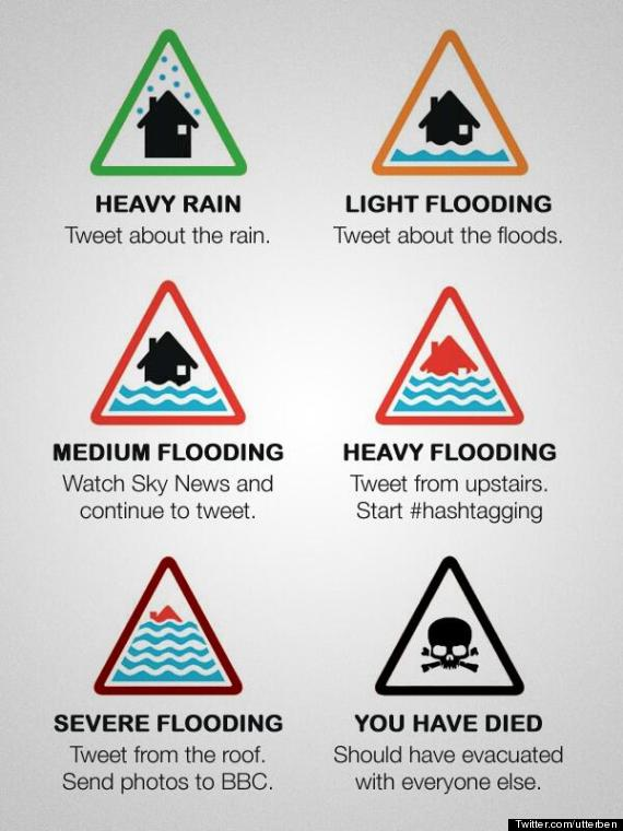uk flooding advice spoof