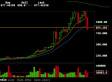 So, Bitcoin Is Crashing