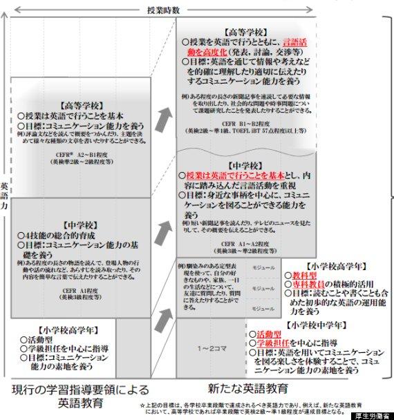english japan