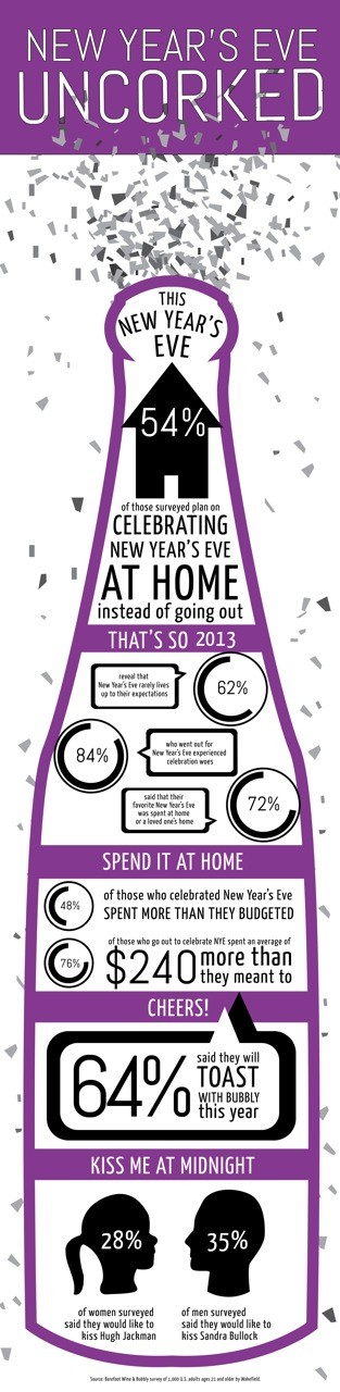 new years eve infographic