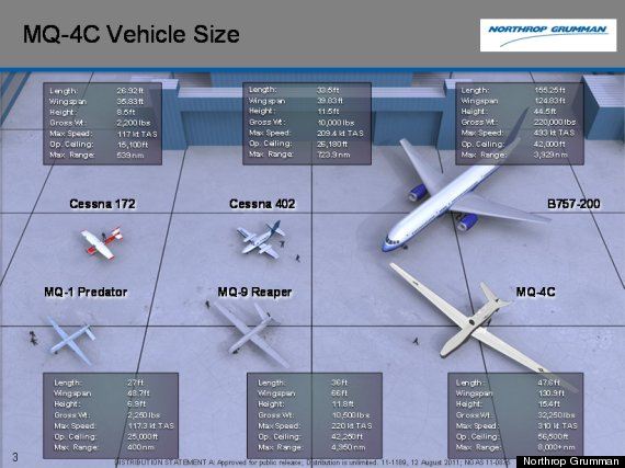 The US Navys New Triton Drone Is Freaking Huge