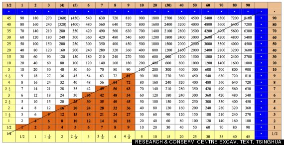 Multiplication Chart 1 40 Multiplication table