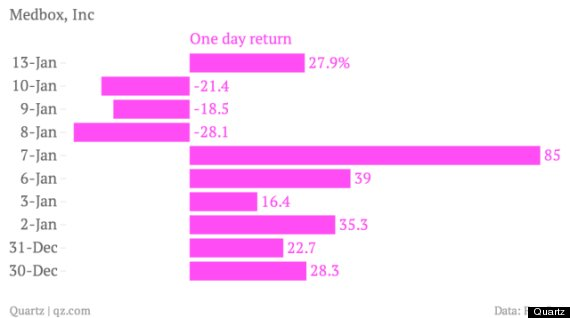 Money management strategies for stock trading