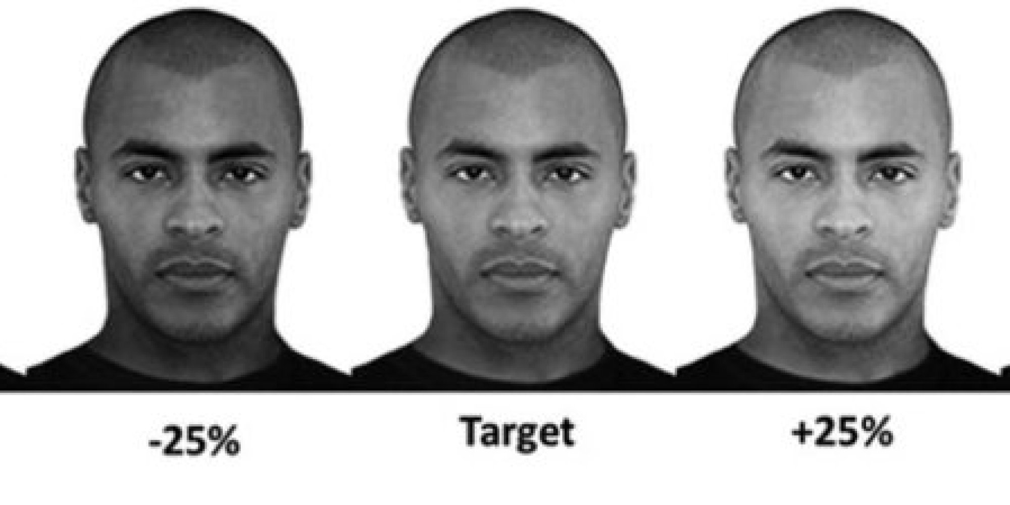 Different facial features of black and white people