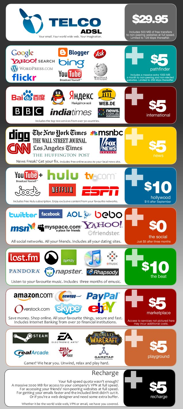 Comcast Internet Packages >> One Frightening Chart Shows What You Might Pay For Internet Once Net Neutrality Is Gone | HuffPost