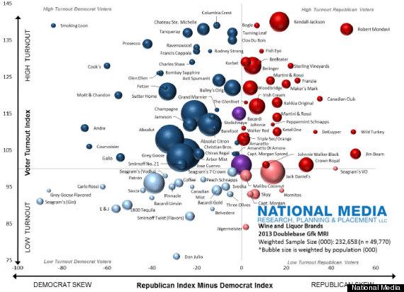 liquor and politics