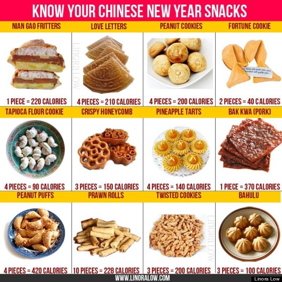 New Year Photos Chinese Customs Food Symbolism During